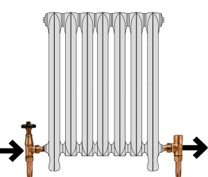 Bottom Bottom Opposite End BBOE Cast Iron Radiators
