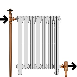 Top Bottom Opposite Ends Cast Iron Radiators
