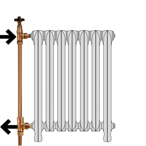 Top Bottom Same End Cast Iron Radiators