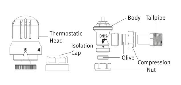 Premium Radiator Valves detailed diagram