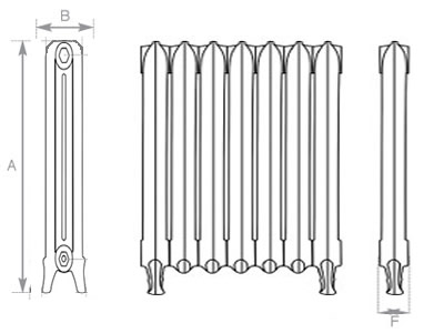 Versailles Cast Iron Radiators Diagram