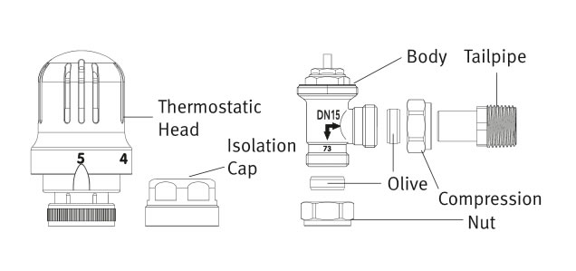 Premium Radiator Valves detailed diagram