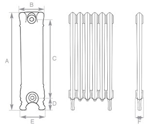 Verona Cast Iron Radiator